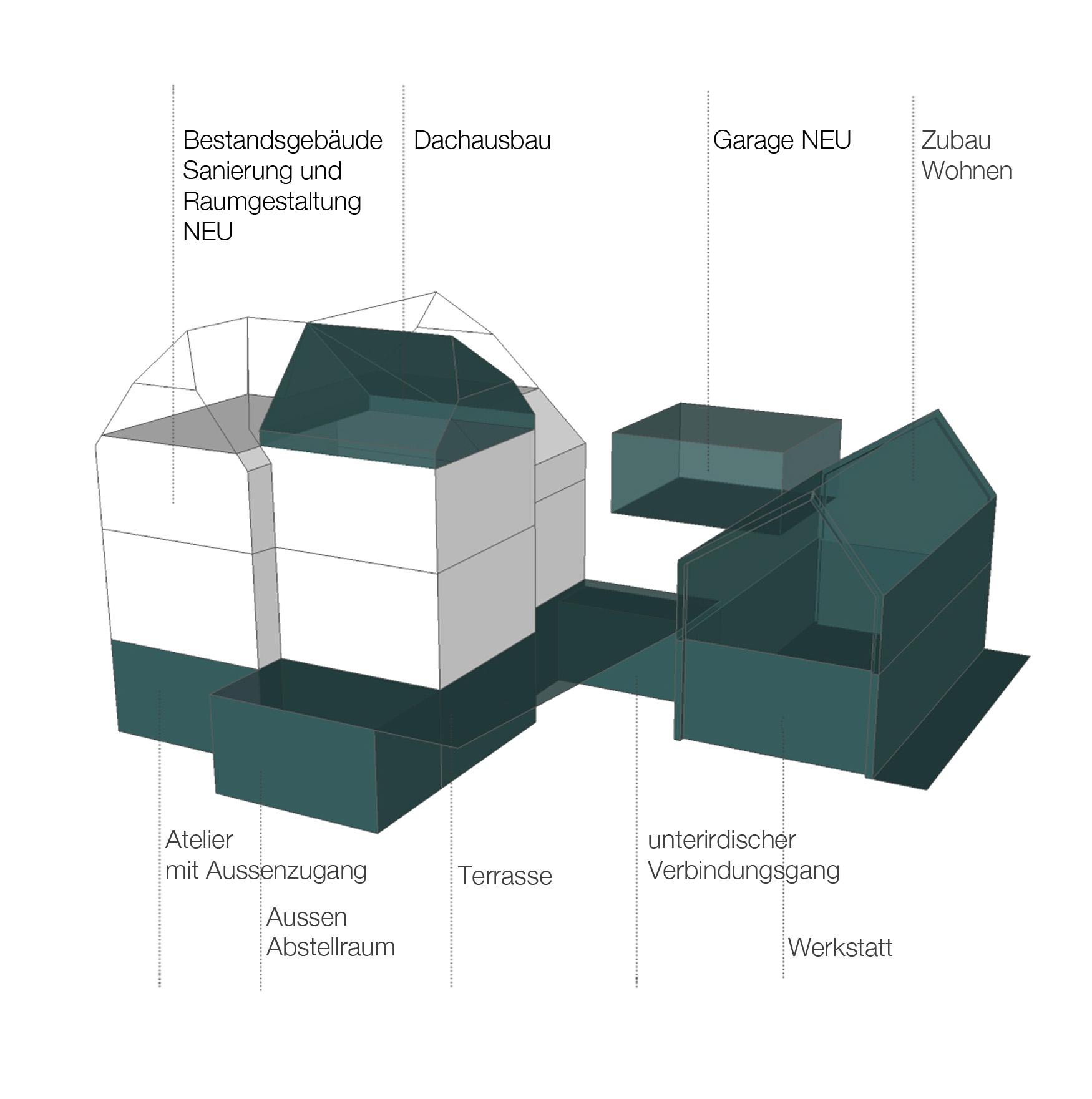 3D Strukturplan
